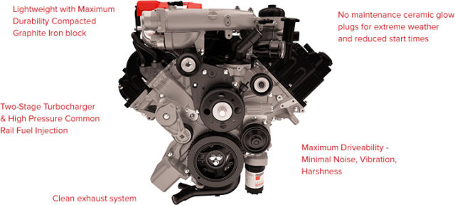 Nissan Cummins Engine